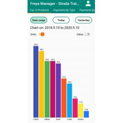 Freya Manager - Android