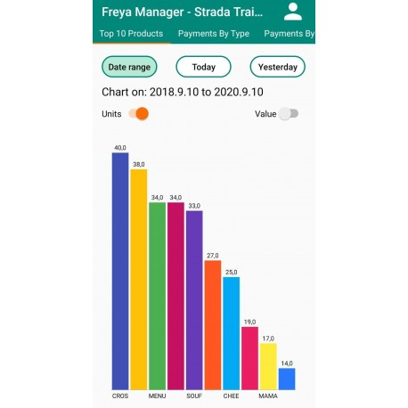 Aplicatie Freya Manager - Android